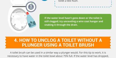 6 Ways To Unclog a Toilet Without a Plumber [Infographic]