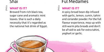 City Brunches Around The World [Infographic]