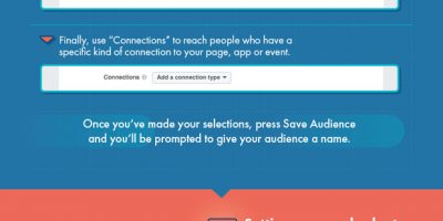 Guide to Facebook Advertising [Infographic]