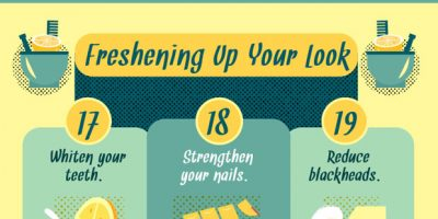 31 Clever Uses for a Lemon [Infographic]