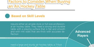 Air Hockey Table Buying Guide [Infographic]