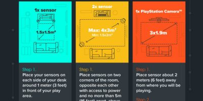 How to Setup Your VR Room [Infographic]