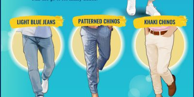 Summer Fashion for Men [Infographic]