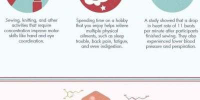 Benefits of Sewing [Infographic]