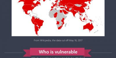 Wannacry Ransomware Attack: Everything You Need to Know [Infographic]