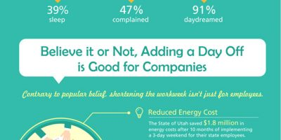 Scientific Argument for 3-Day Weekends [Infographic]