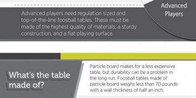 Foosball Table Buyers Guide [Infographic]