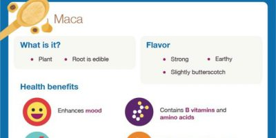 9 Delicious Superfoods for Your Diet [Infographic]