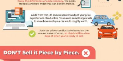 The Dos & Don'ts of Getting Rid of Your Old Car [Infographic]