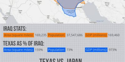 How Big Is Texas? [Infographic]
