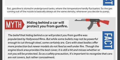 10 Car Myths Debunked [Infographic]