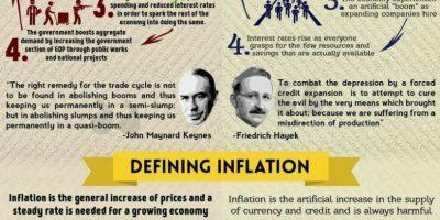 Keynesian vs. Austrian Economics [Infographic]