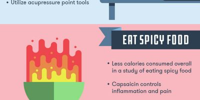 10 Scientifically Proven Hacks to Stay Cool This Summer [Infographic]