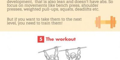 How to Get 6-Pack Abs [Infographic]