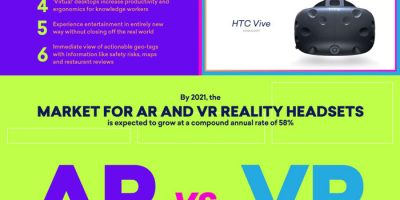 Virtual Reality vs. Augmented Reality [Infographic]