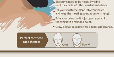 Top Beard Styles for Men in 2017 [Infographic]