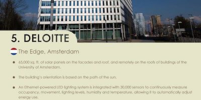 Most Eco-Friendly Offices In the World [Infographic]