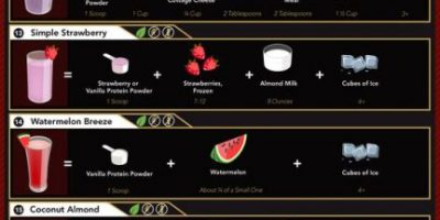 27 Protein Shake Recipes for Athletes [Infographic]