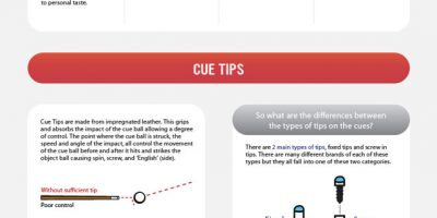 Difference Between a Pool Cue & Snooker Cue [Infographic]
