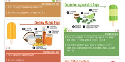 15 Homemade Popsicle Recipes [Infographic]