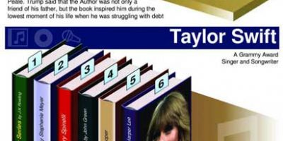 Bookshelves of 18 Extraordinary People [Infographic]