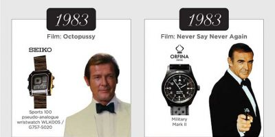 The Many Watches of James Bond [Infographic]