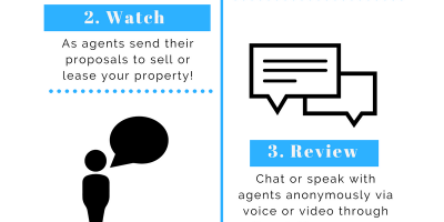 How to Compare Real Estate Agents [Infographic]