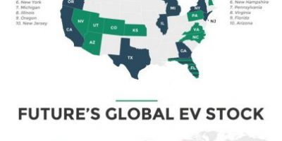 The Rise of Electric Cars [Infographic]