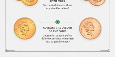 How to Spot Counterfeit Money [Infographic]