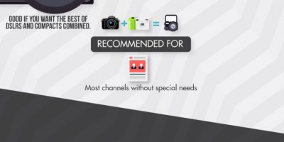 Camera You Need for YouTube Videos [Infographic]