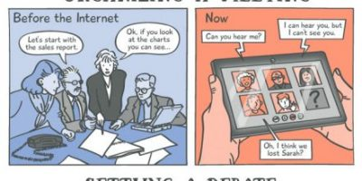 Life Before the Internet [Infographic]