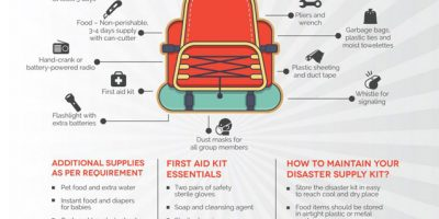 Infographic: How to Build a Disaster Kit for Your Family