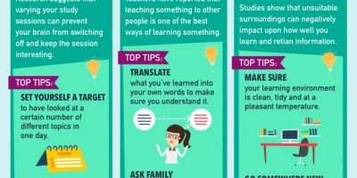 25 Ways To Learn Faster [Infographic]