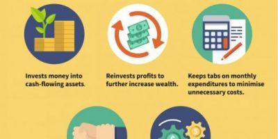 Entrepreneur vs. Consumer Mindset [Infographic]