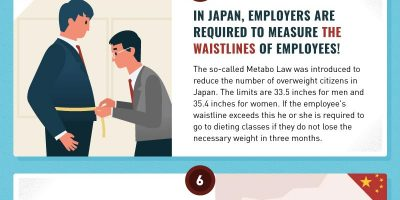 10 Strange Employment Laws Around the World [Infographic]