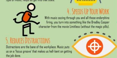 12 Ways Music Makes You More Productive [Infographic]