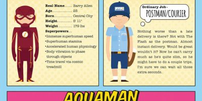 What if the Justice League Had Ordinary Jobs [Infographic]