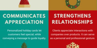 Why You Should Send Holiday Greeting Cards [Infographic]