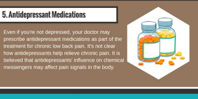 Tips for Relieving Your Back Pain [Infographic]