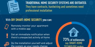 DIY Home Security [Infographic]