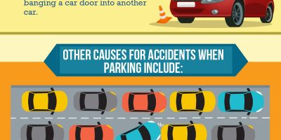 Parking Accidents Facts & Stats Infographic