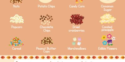 DIY Candy Apple Recipes [Infographic]
