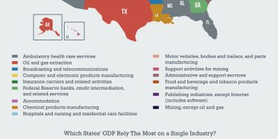 The Biggest Industry by State [Infographic]