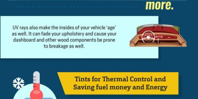 Reasons to Tint your Car in Winter [Infographic]