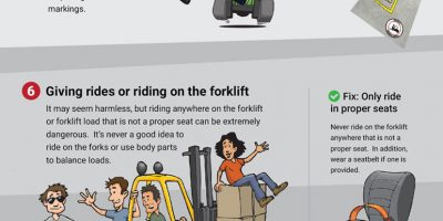 Forklift Accidents: Causes and Prevention [Infographic]