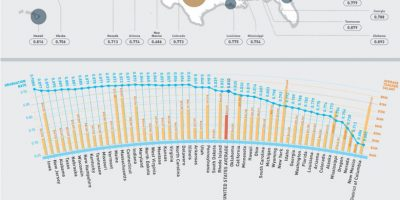 States with Highest Graduation Rates [Infographic]