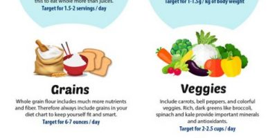 Diet & Nutrition for Seniors [Infographic]
