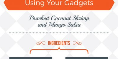 Affordable Kitchen Gadgets for Home Chefs [Infographic]
