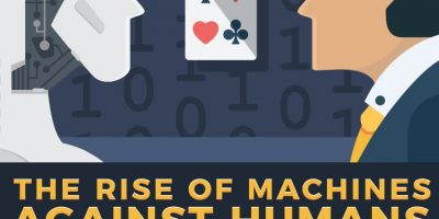 Poker & AI: Rise of the Machines [Infographic]