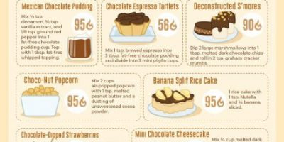 50 Snacks Under 100 Calories